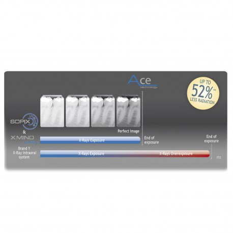CAPTEUR SOPIX² TAILLE 1 USB 2.0 POUR WINDOWS