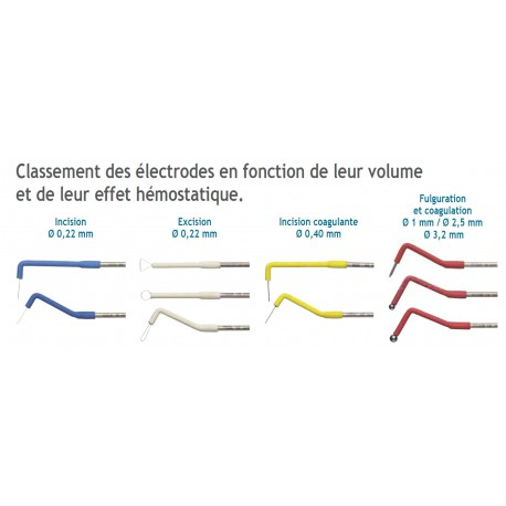 ELECTRODE FC10N SATELEC